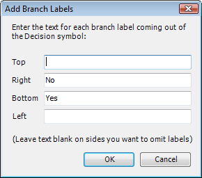 add-branch-labels