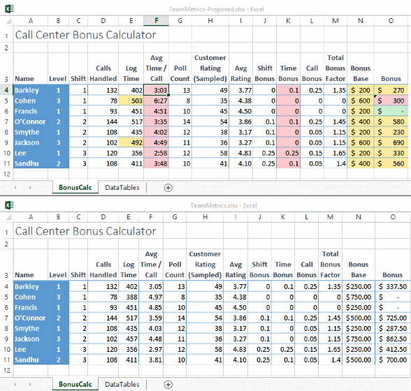 Worksheets Coding Audit Worksheet compare excel worksheets spreadspeed features breezetree results