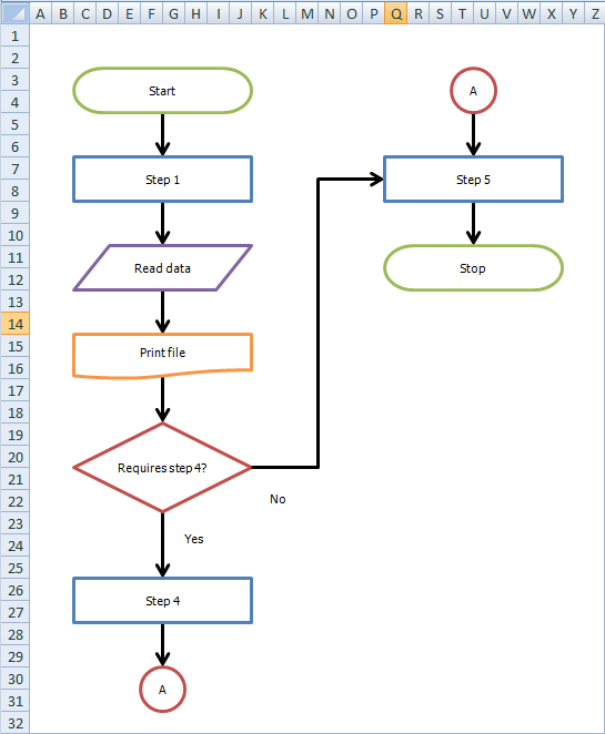 Final sample flowchart