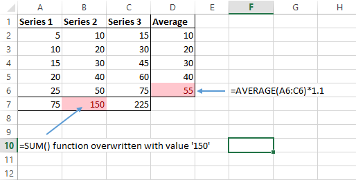 Find Inconsistent Formulas Example