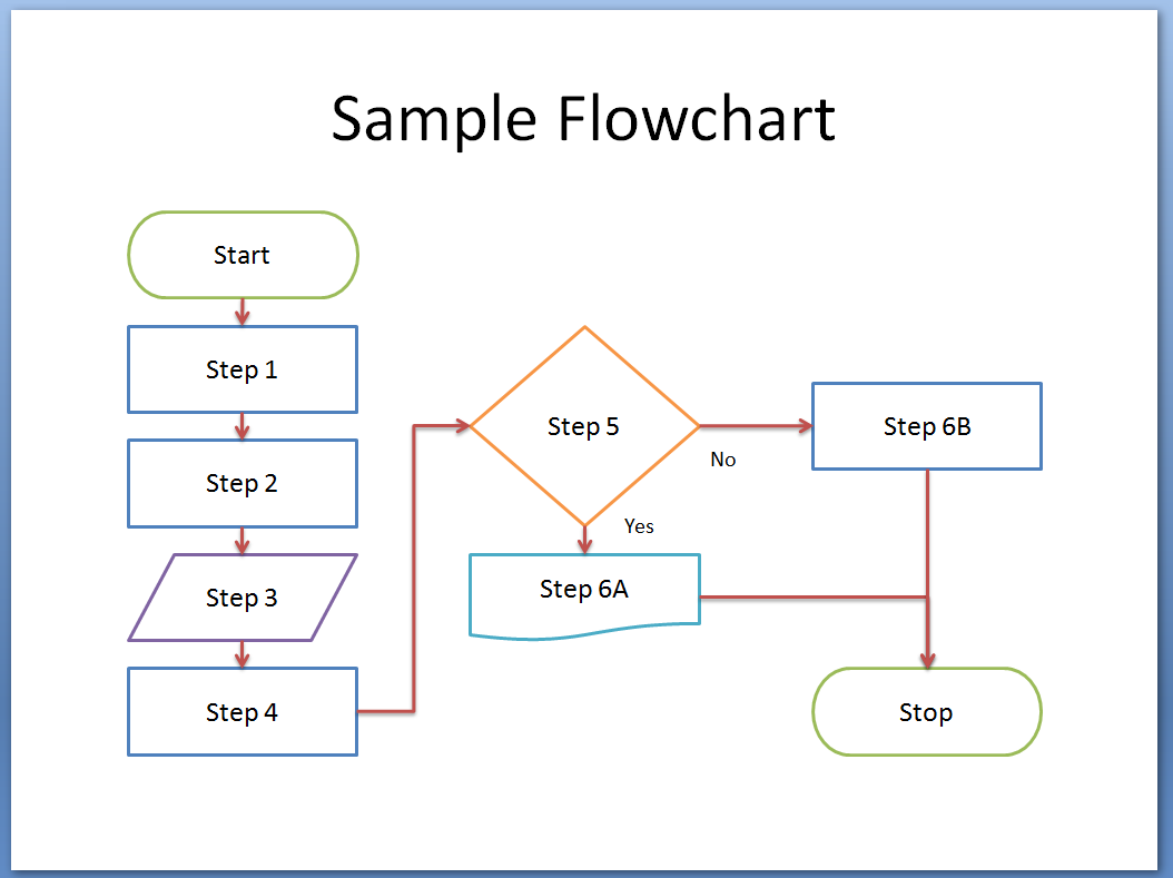 How To Flowchart In Powerpoint 2007 2019 Breezetree