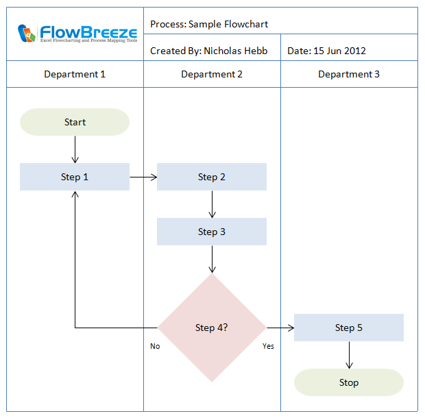 how to create a flow chart in excel   breezetreeflowbreeze samples  swim lane flowchart  diagram