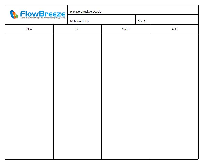 flowchart templates flowbreeze samples breezetree