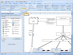 Value Stream Mapping in Excel