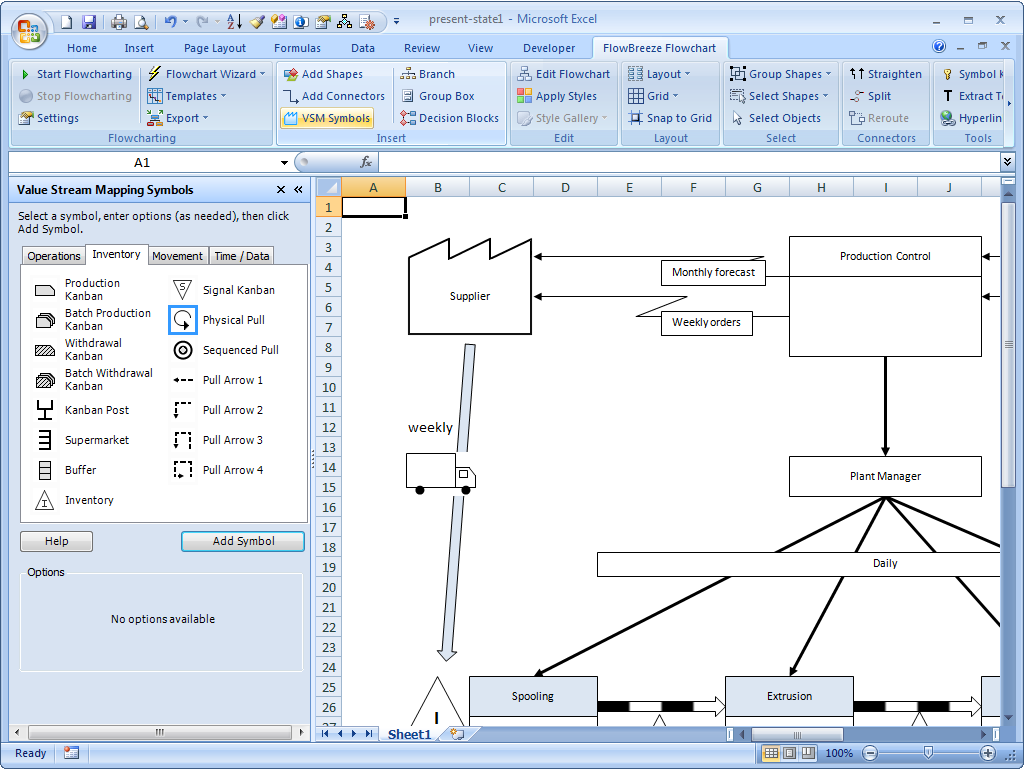 value stream mapping software breezetree
