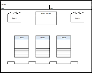 Value Stream Mapping Template Generator Output