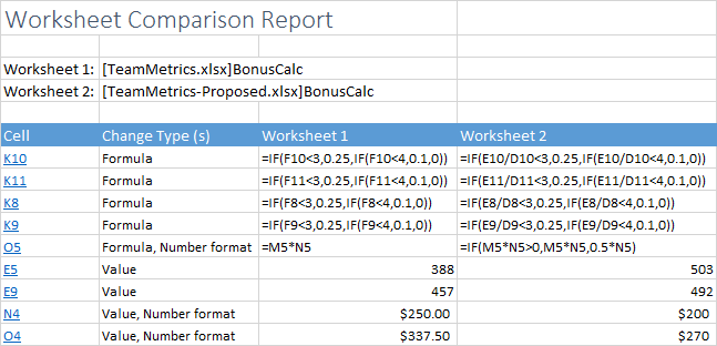Worksheet Comparison Report